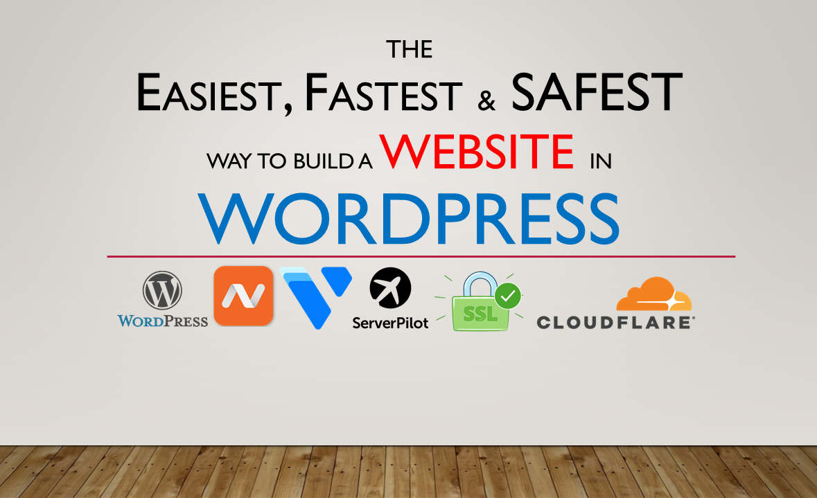 The easiest fastest and safest way to create a WordPress