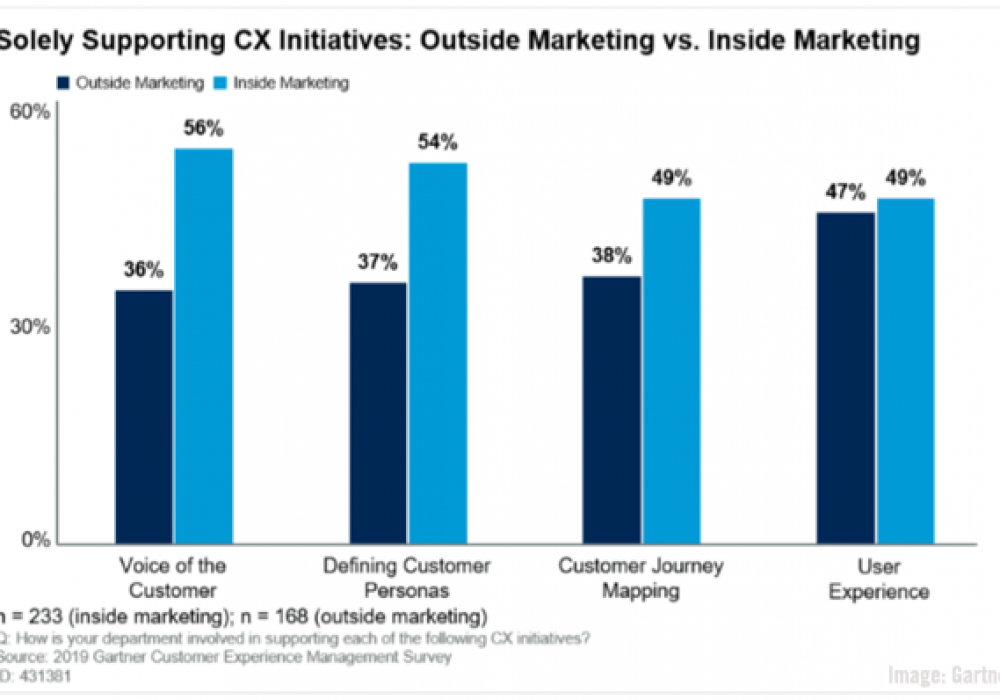 Digital Marketing News: Google Rejiggers Results Design, Instagram's Brand Mentions Feature, Octi AR Social Network, & CX Gets More Budget