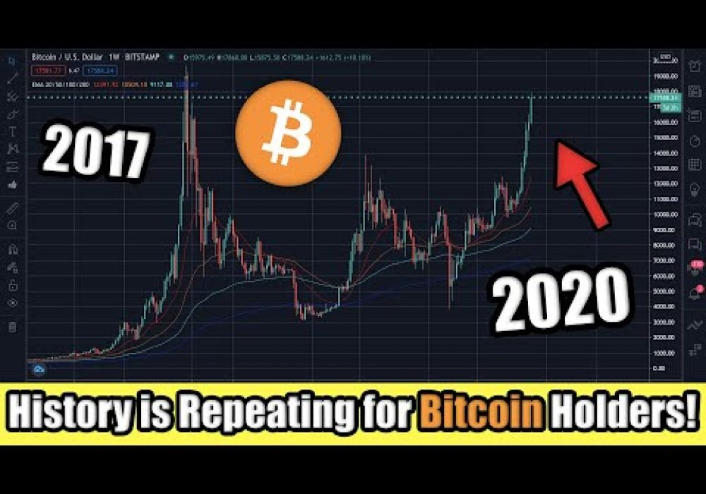 History is Repeating for Bitcoin Investors!! But Fundamentally Things Have Changed in a Big Way!