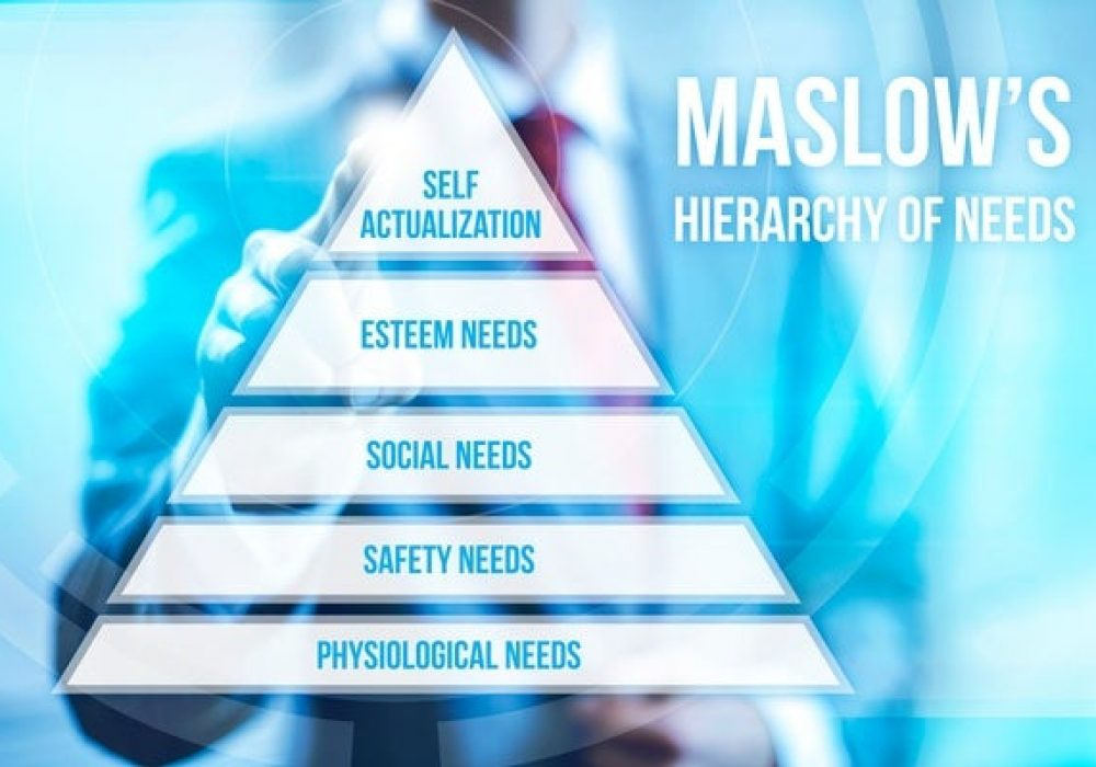 Who Created Maslow's Iconic Pyramid? – Scientific American